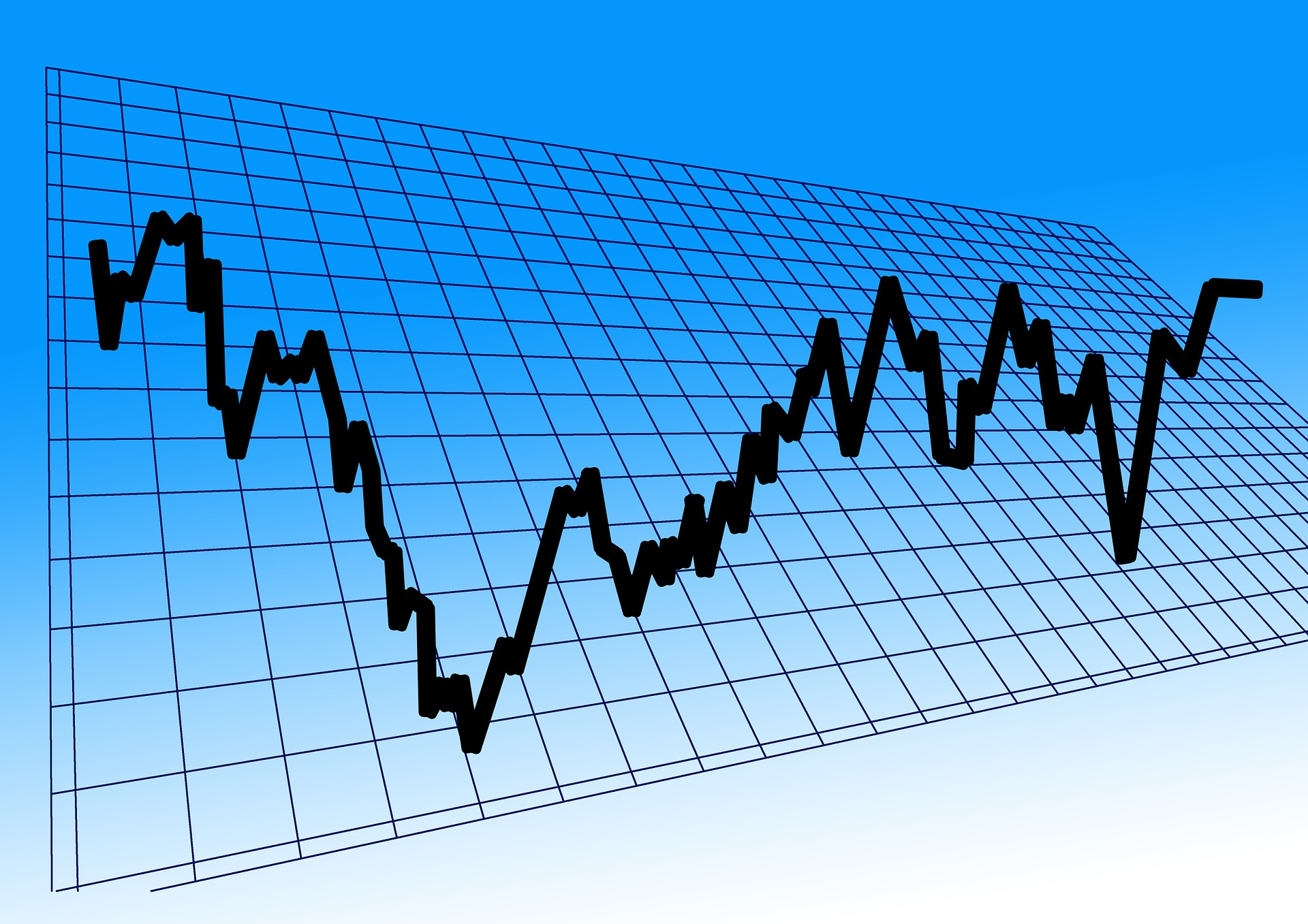Графики (Charts) в трейдинге для технического анализа